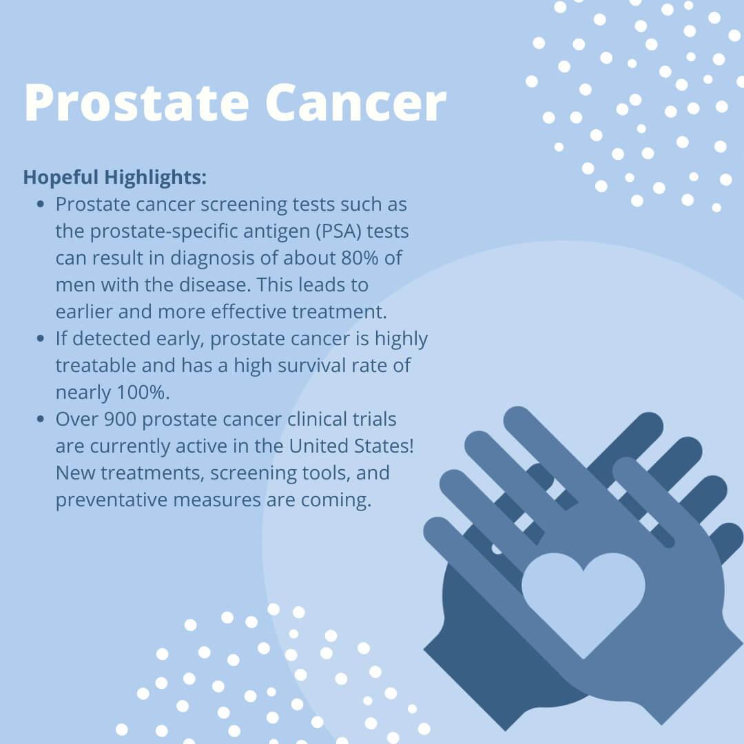 Prostate Cancer Hopeful Highlights